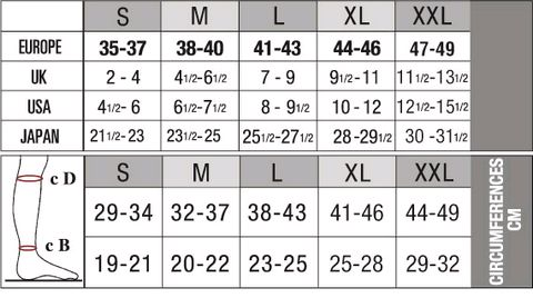 Solidea Active Energy and Solidea Relax Unisex Size Chart