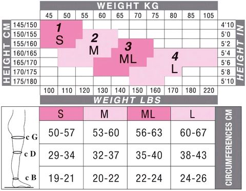 Size Chart For Solidea Brigitte Micro Rete Support Thigh Highs & Solidea Marilyn Opaque Support Thigh Highs